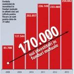 Peste 33.000 de români investesc anual în fonduri mutuale
