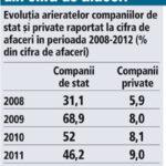 Arieratele companiilor private şi ale firmelor de stat au urcat în anii de criză la 20% din PIB